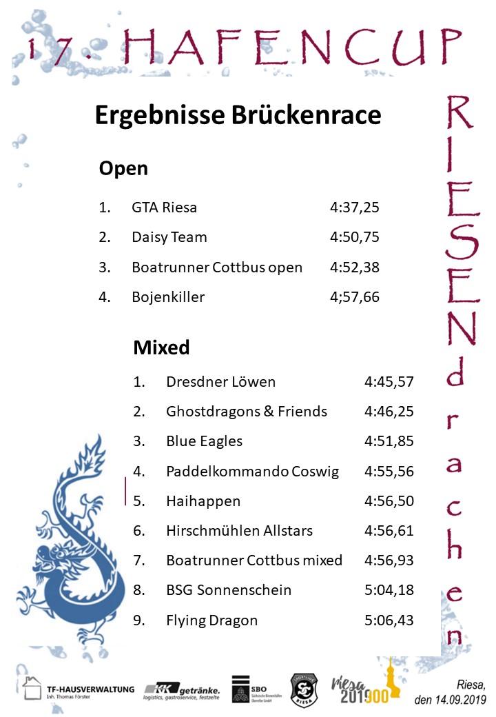 2019 Ergebnis Brückenrace